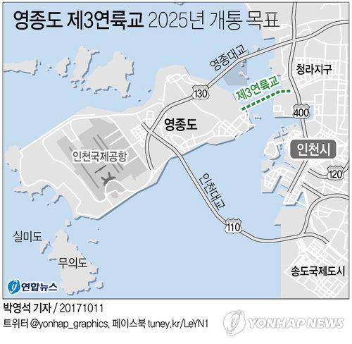 [그래픽] 영종도 제3연륙교 2025년 개통 목표