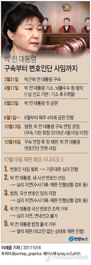 [그래픽] 박 전 대통령 구속부터 변호인단 사임까지