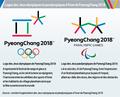Logos des Jeux olympiques et paralympiques de PyeongChang