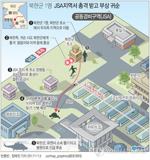 [그래픽] 북한군 1명  JSA지역서 총격 받고 부상 귀순(종합)