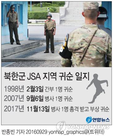 [그래픽] 북한군 JSA 지역 귀순 일지