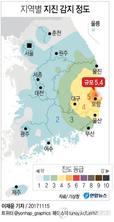 [그래픽] 포항서 역대 2위 5.4 지진, 제주 및 서울서도 감지(종합)