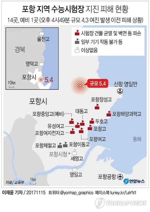 [그래픽] 포항 수능시험장 14곳 중 다수에 지진 균열 발생