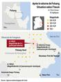 Répliques après le puissant séisme de Pohang