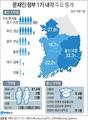 '완전체' 된 문재인 1기 내각…지역 안배·개혁성 두드러져