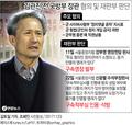 [그래픽] 김관진 전 국방부 장관 혐의 및 재판부 판단