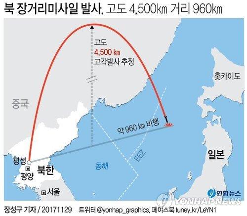 [그래픽] 북, 75일만의 미사일도발…ICBM급 동해상으로 발사
