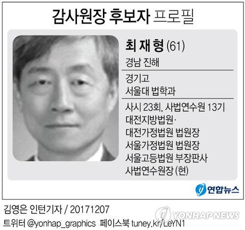 [그래픽] 최재형 감사원장 후보자 프로필