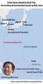 Rutas hacia y desde la isla de Truk de la víctima de la esclavitud sexual Lee Bok-soon