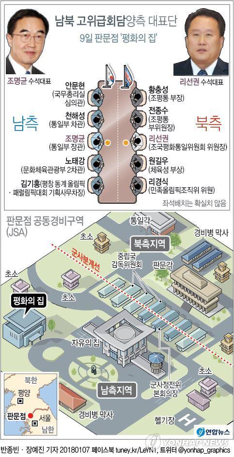 [그래픽] 남북 고위급회담 양측 대표단 확정