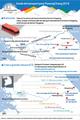Guide de transport pour PyeongChang 2018