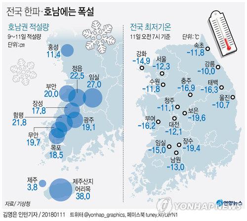 [그래픽] 광주·전남 사흘째 폭설 동반한 한파 몰아쳐