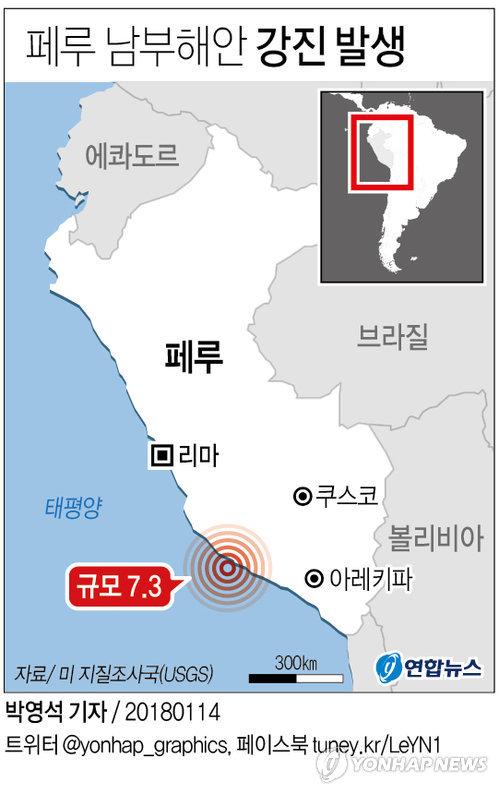 [그래픽] 페루 남부 해안서 규모 7.3 강진 발생