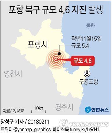 [그래픽] 포항 북구 규모 4.6 지진 발생
