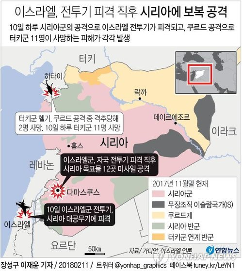 [그래픽] 이스라엘, 전투기 피격 직후 시리아에 보복 공습