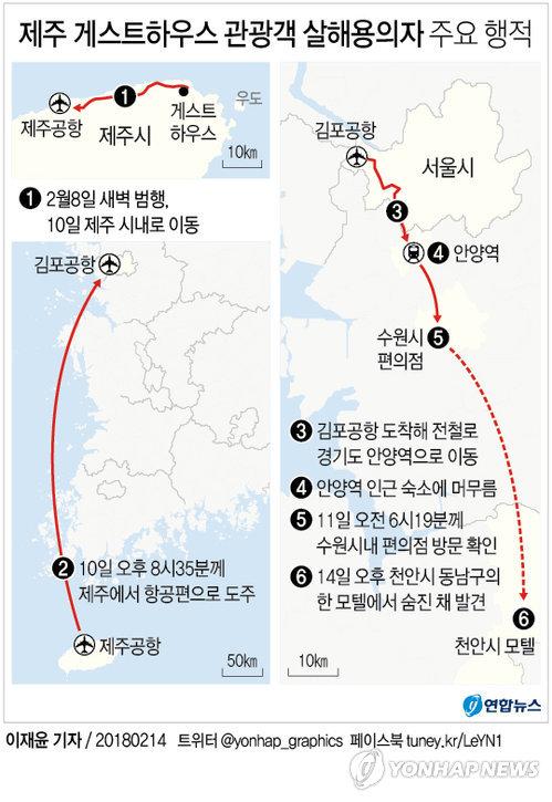 [그래픽] 제주 게스트하우스 살인용의자 천안서 숨진 채 발견(종합)