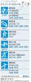 [그래픽] 한국 선수 경기일정(24일)