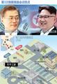 第3次韩朝首脑会谈地点