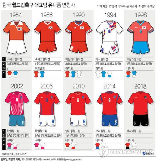 [그래픽] 축구대표팀, 월드컵 유니폼 공개