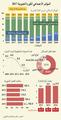المؤشر الاجتماعي لكوريا الجنوبية 2017