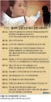 [그래픽] '조현아·조현민 그룹 경영서 손 뗀다' 조양호, 대국민 사과