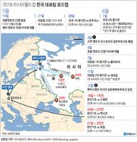 [그래픽] 2018 러시아월드컵 한국 대표팀 로드맵