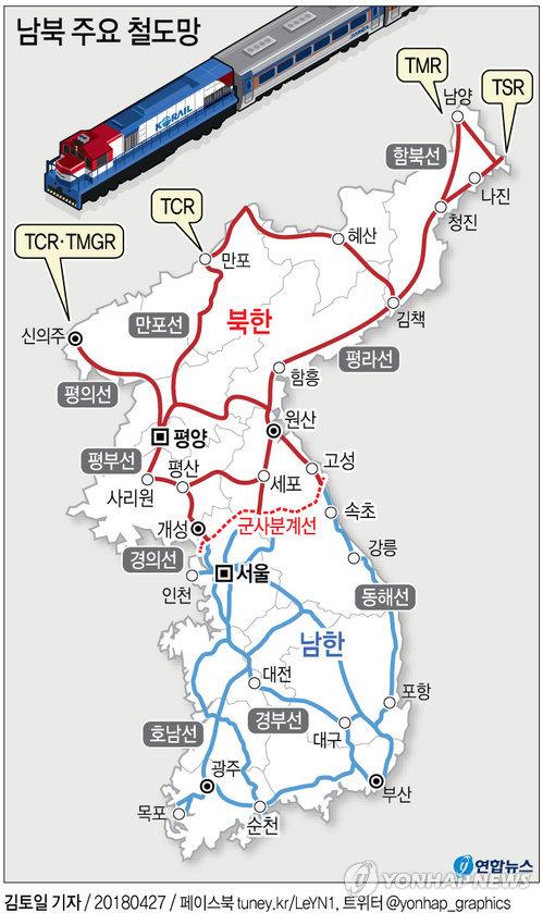 [그래픽] 남북 주요 철도망