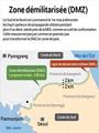 Vers la transformation de la DMZ en zone de paix