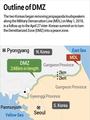 Outline of DMZ