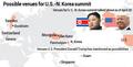 Possible venues for U.S.-N. Korea summit
