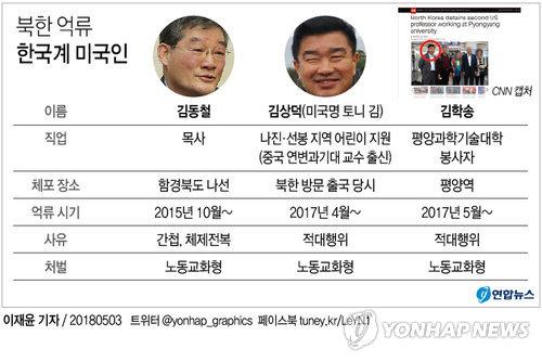 [그래픽] 트럼프 '석방시사' 북한 억류 한국계 미국인 3명은?