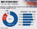 朝鲜CVID无核化可能吗?