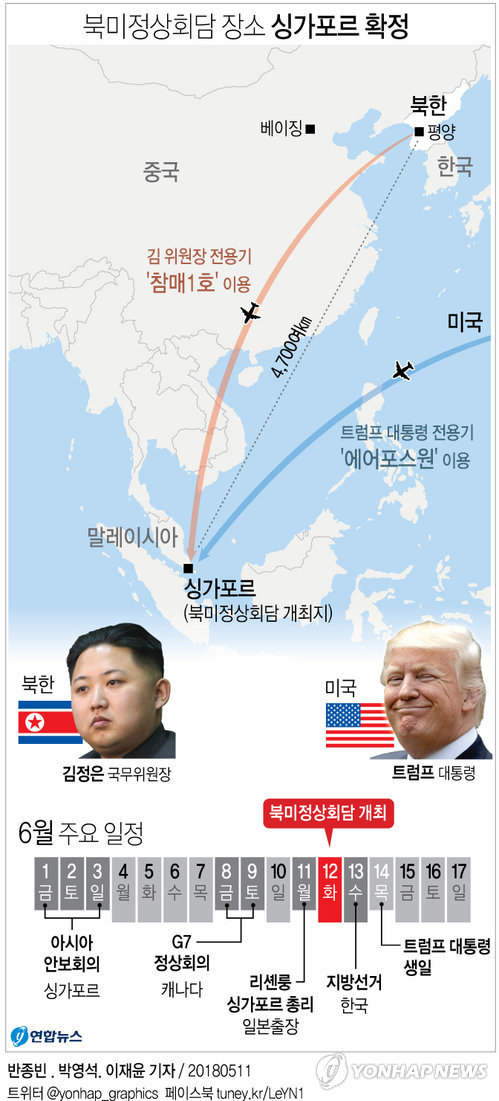 [그래픽] 트럼프-김정은, 다음달 12일 싱가포르서 '세기의 핵담판'