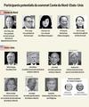 Participants potentiels du sommet Corée du Nord-Etats-Unis
