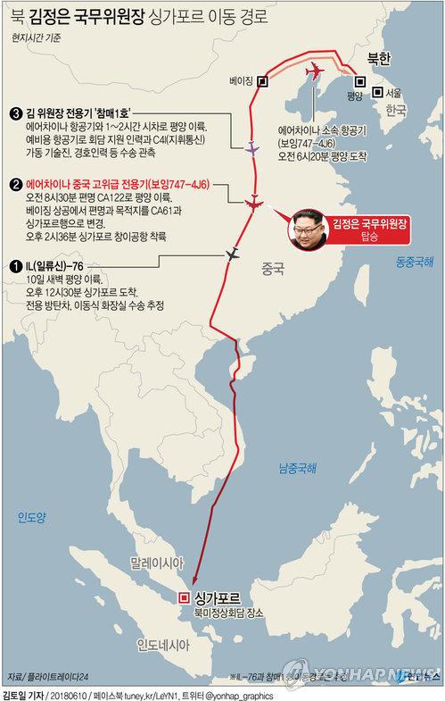 [그래픽] 북한 김정은 국무위원장, 싱가포르 도착