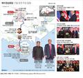 북미정상회담 12일 오전 주요 일정