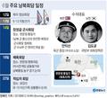 북한, 장성급회담 대표단 통지…수석대표 안익산 중장