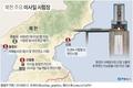 북한 주요 미사일 시험장(종합)