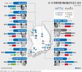 6·13 국회의원 재보궐선거 중간 결과
