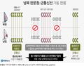 남북 판문점·군통신선 가동 현황