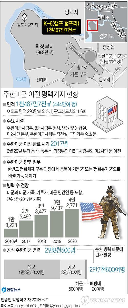 [그래픽] 주한미군 평택시대 개막