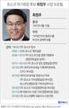 [그래픽] 포스코 회장후보에 최정우…최초 비엔지니어 출신