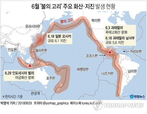[그래픽] 6월 '불의 고리' 주요 화산·지진 발생 현황