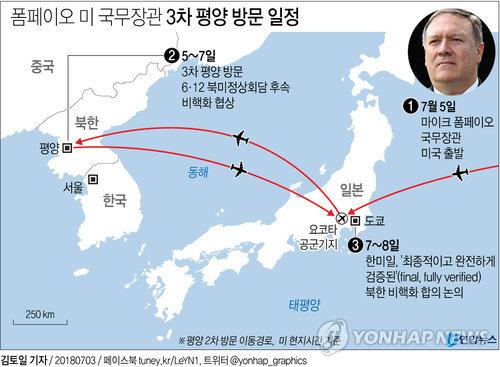 [그래픽] 폼페이오 미 국무장관, 5~7일 평양 방문