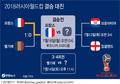 러시아월드컵 결승에 프랑스 선착
