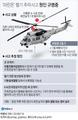 [그래픽] '마린온' 헬기 추락사고 원인 규명중