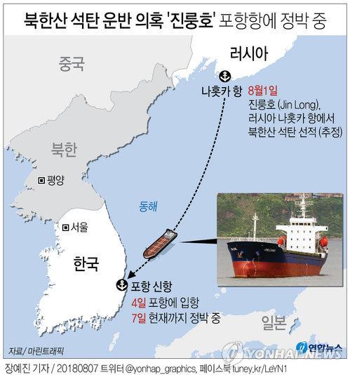 북한산 석탄 운반 의혹 선박 1척, 포항항에 정박 중