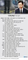 [그래픽] 특검, 김경수 구속영장 청구