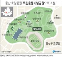 [그래픽] 김구 묘소 포함 용산 효창공원, '독립운동기념공원'으로 조성