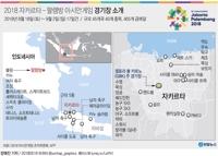[그래픽] 2018 자카르타·팔렘방 아시안게임 경기장 소개